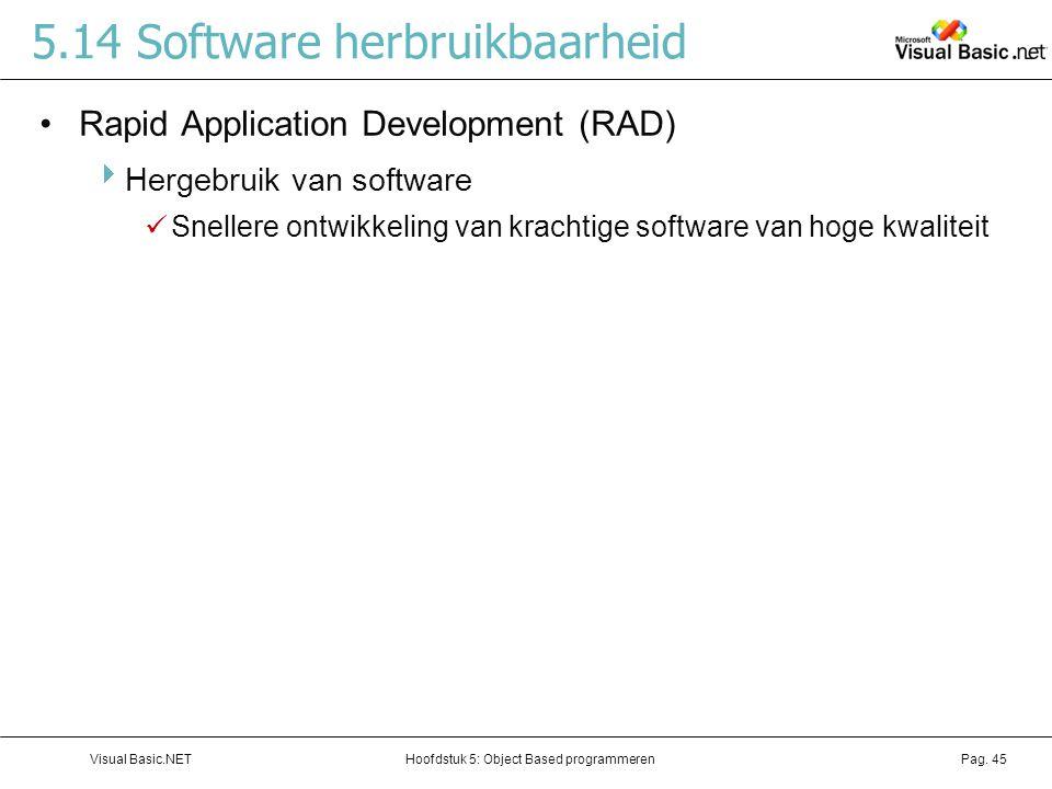 5.14 Software herbruikbaarheid
