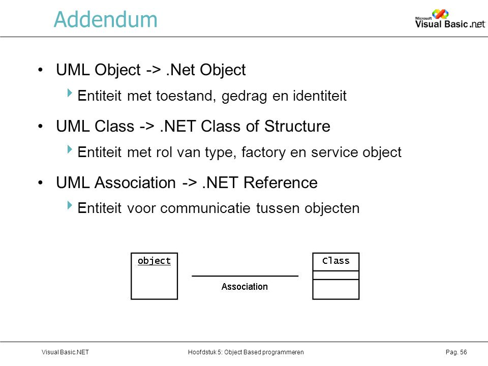 Addendum UML Object -> .Net Object