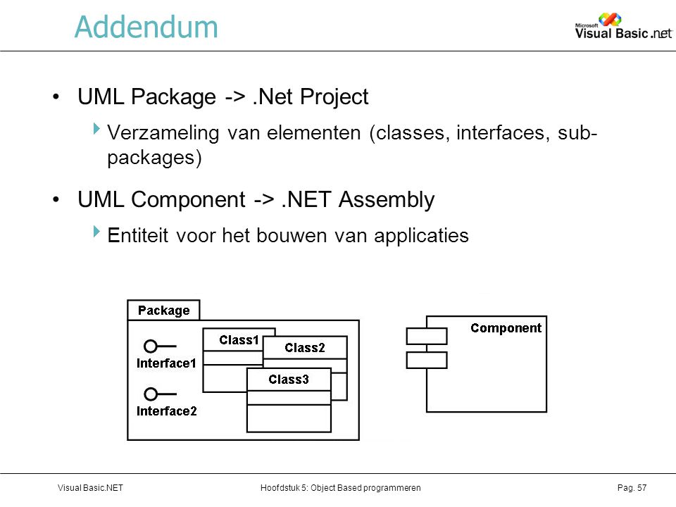 Addendum UML Package -> .Net Project