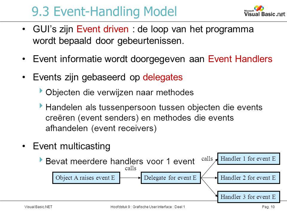 9.3 Event-Handling Model GUI's zijn Event driven : de loop van het programma wordt bepaald door gebeurtenissen.