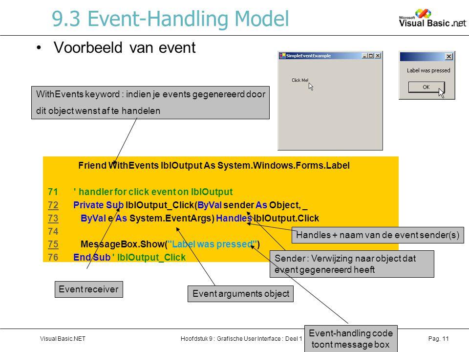 9.3 Event-Handling Model Voorbeeld van event