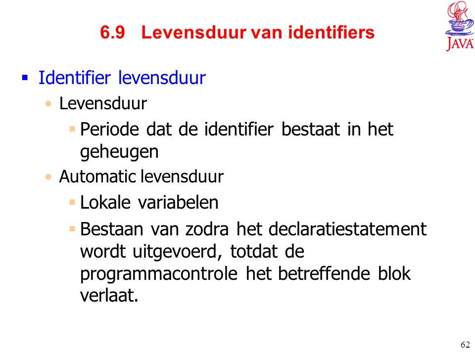 6.9 Levensduur van identifiers