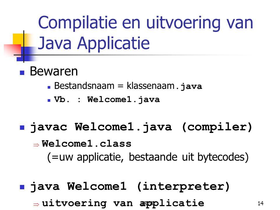Compilatie en uitvoering van Java Applicatie