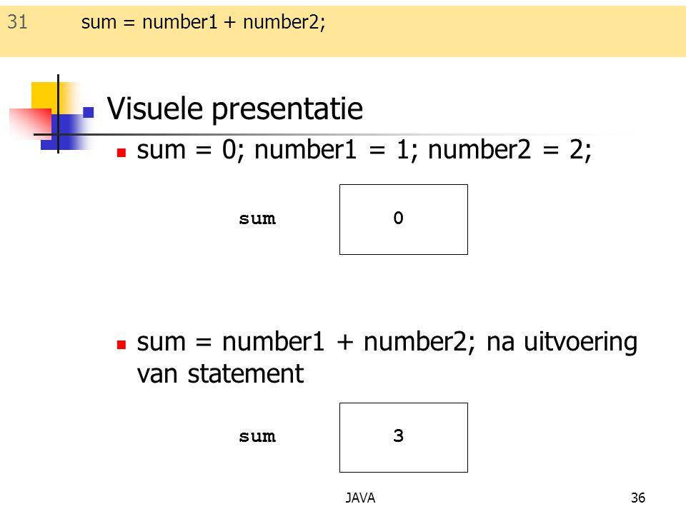 Visuele presentatie sum = 0; number1 = 1; number2 = 2;