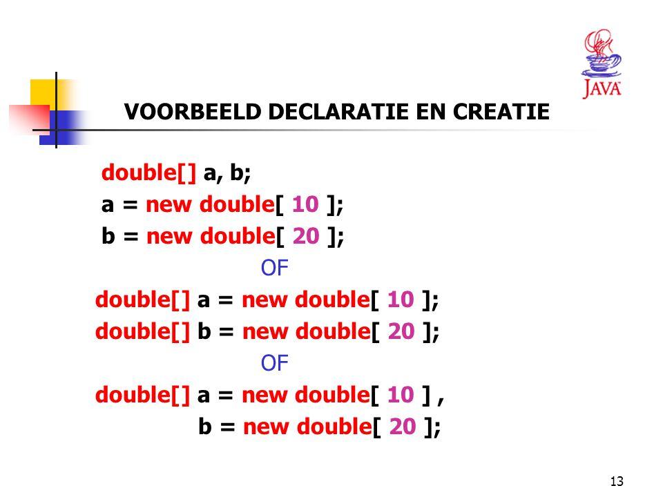 VOORBEELD DECLARATIE EN CREATIE