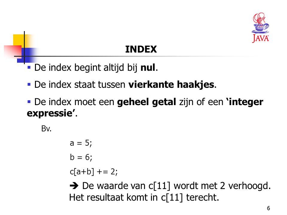De index begint altijd bij nul.
