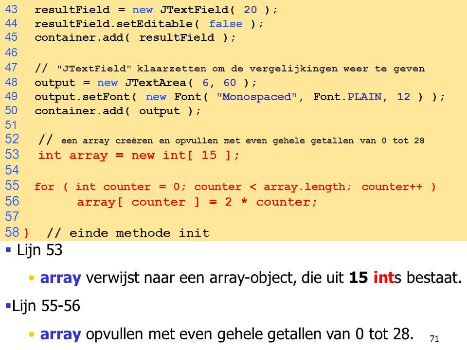 array verwijst naar een array-object, die uit 15 ints bestaat.