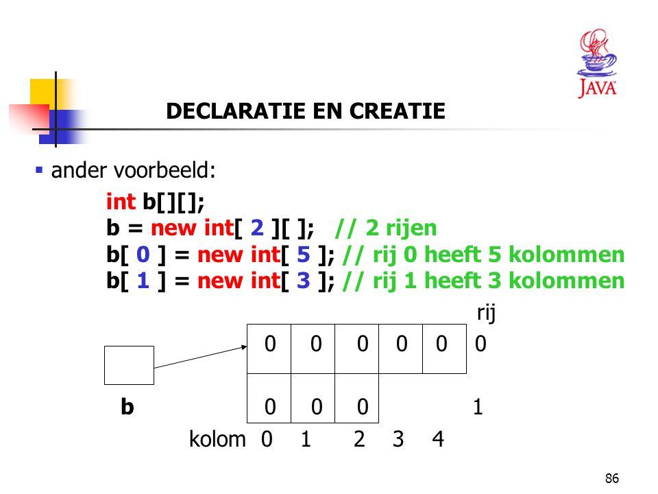 DECLARATIE EN CREATIE ander voorbeeld: