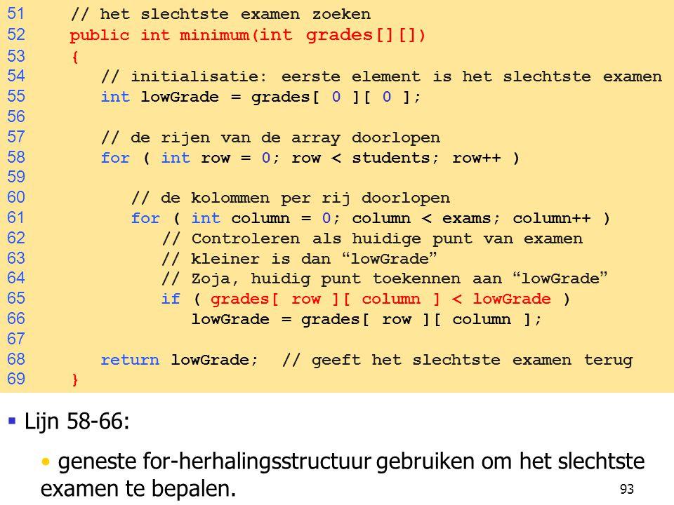 51 // het slechtste examen zoeken