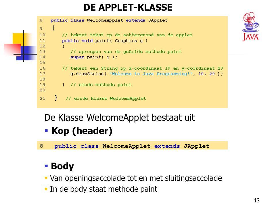 De Klasse WelcomeApplet bestaat uit Kop (header)