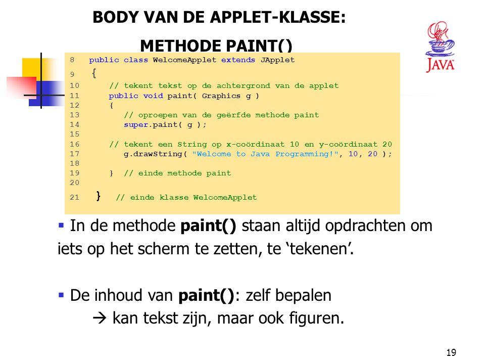 BODY VAN DE APPLET-KLASSE: METHODE PAINT()