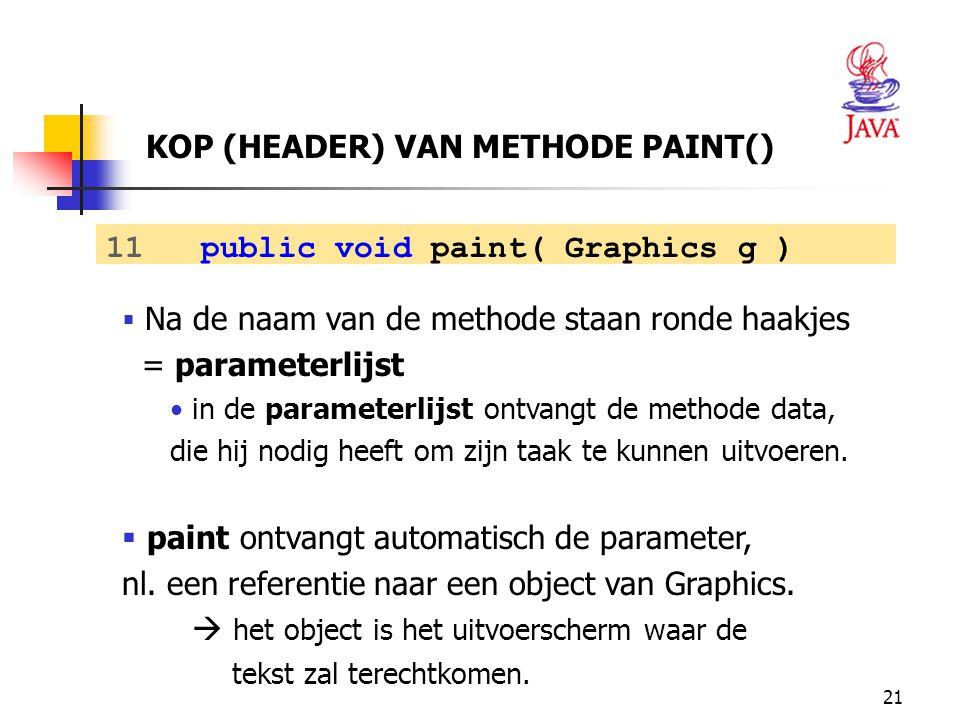 KOP (HEADER) VAN METHODE PAINT()
