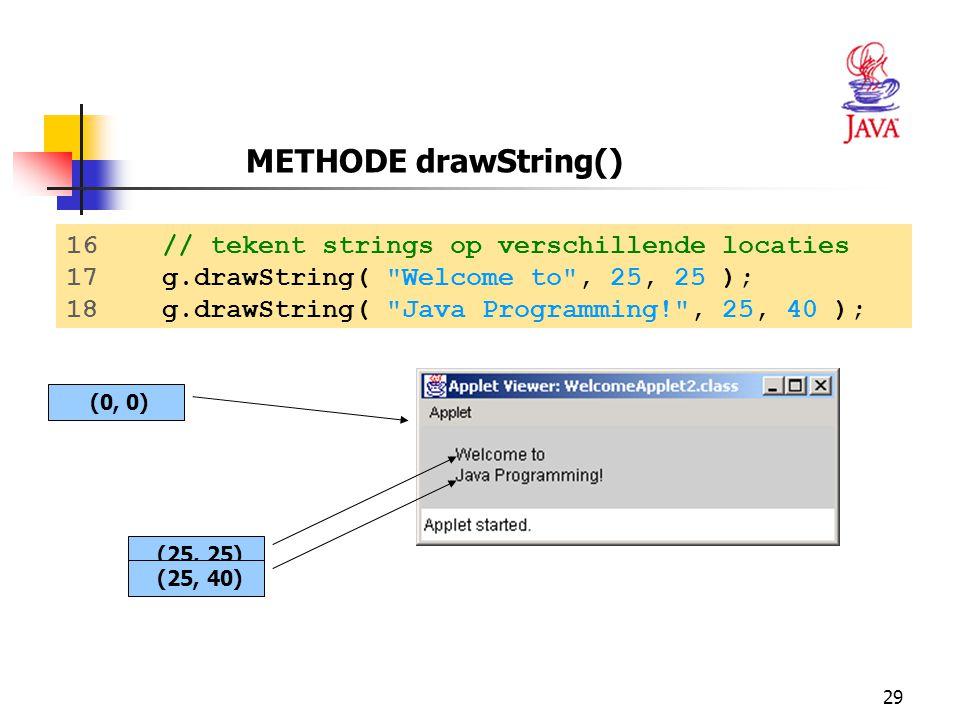 METHODE drawString() 16 // tekent strings op verschillende locaties