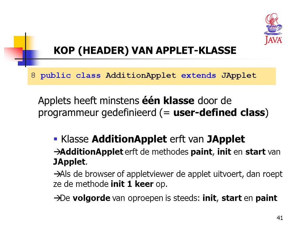 KOP (HEADER) VAN APPLET-KLASSE