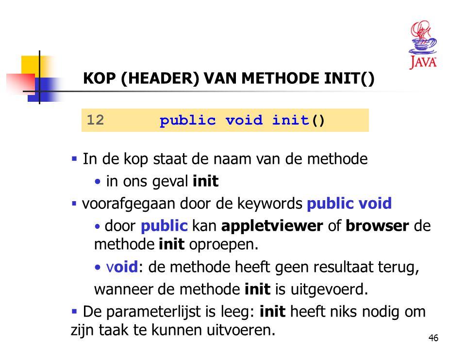 KOP (HEADER) VAN METHODE INIT()