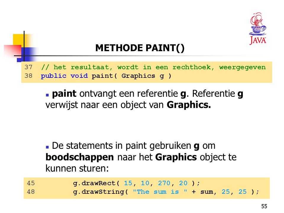 METHODE PAINT() paint ontvangt een referentie g. Referentie g verwijst naar een object van Graphics.