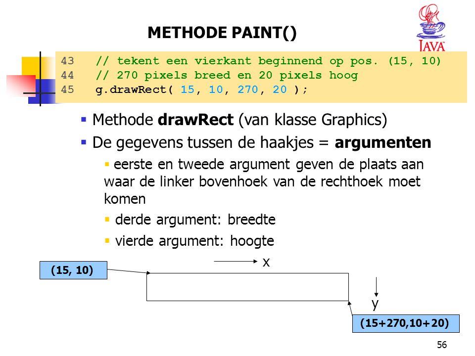 Methode drawRect (van klasse Graphics)