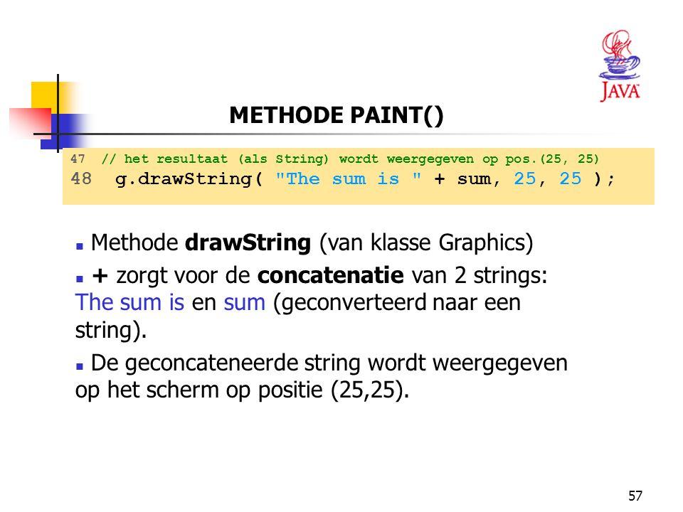 Methode drawString (van klasse Graphics)
