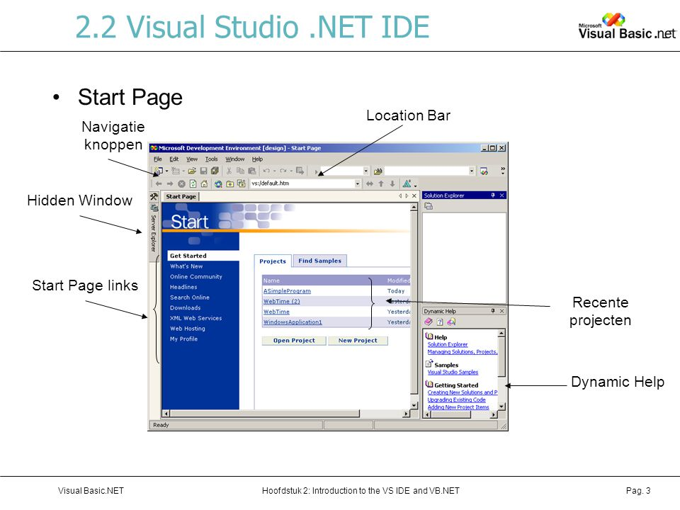 2.2 Visual Studio .NET IDE Start Page Location Bar Navigatie knoppen