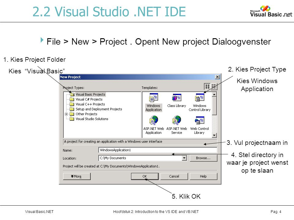 2.2 Visual Studio .NET IDE File > New > Project . Opent New project Dialoogvenster. 1. Kies Project Folder.
