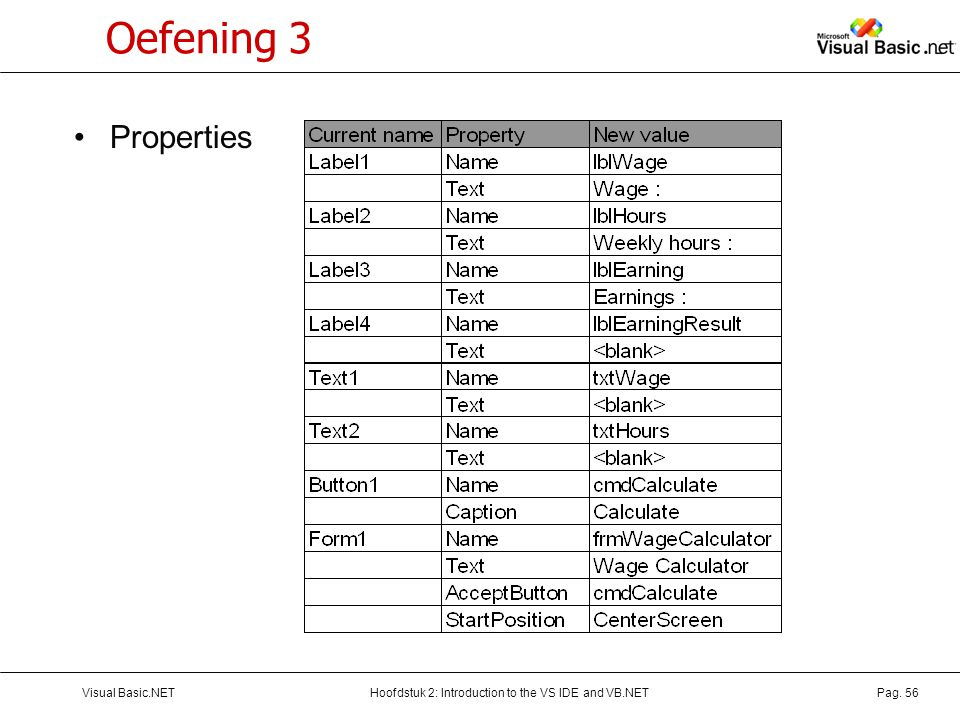 Oefening 3 Properties Visual Basic.NET