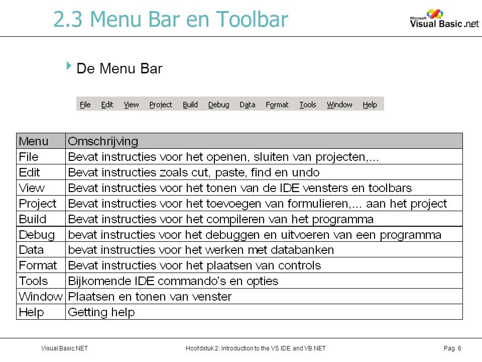 2.3 Menu Bar en Toolbar De Menu Bar Visual Basic.NET