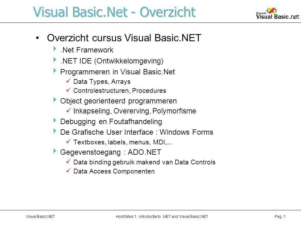 Visual Basic.Net - Overzicht