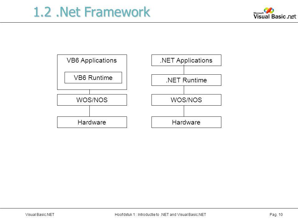 1.2 .Net Framework VB6 Applications .NET Applications .NET Runtime