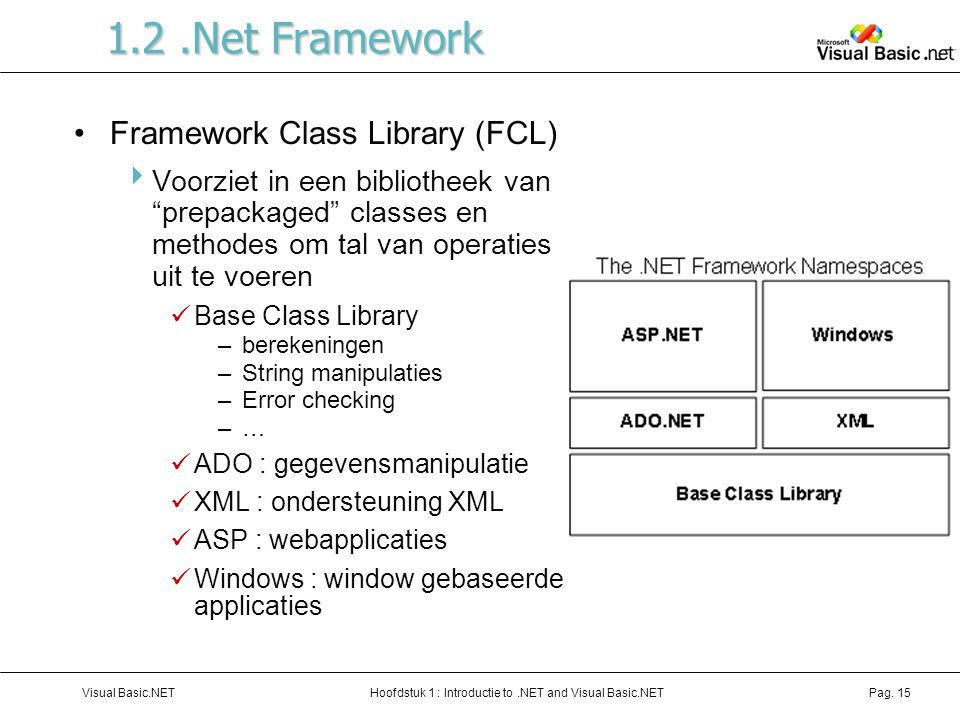 1.2 .Net Framework Framework Class Library (FCL)