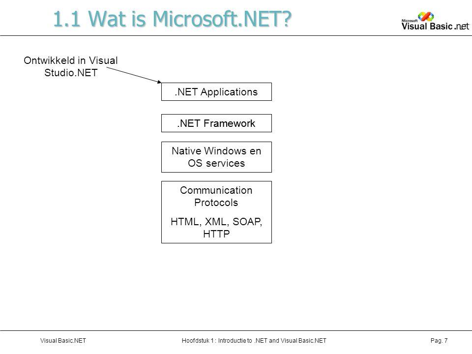 1.1 Wat is Microsoft.NET Ontwikkeld in Visual Studio.NET