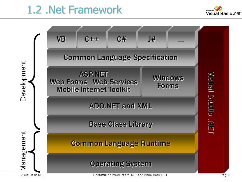 1.2 .Net Framework VB C++ C# J# … Visual Studio .NET