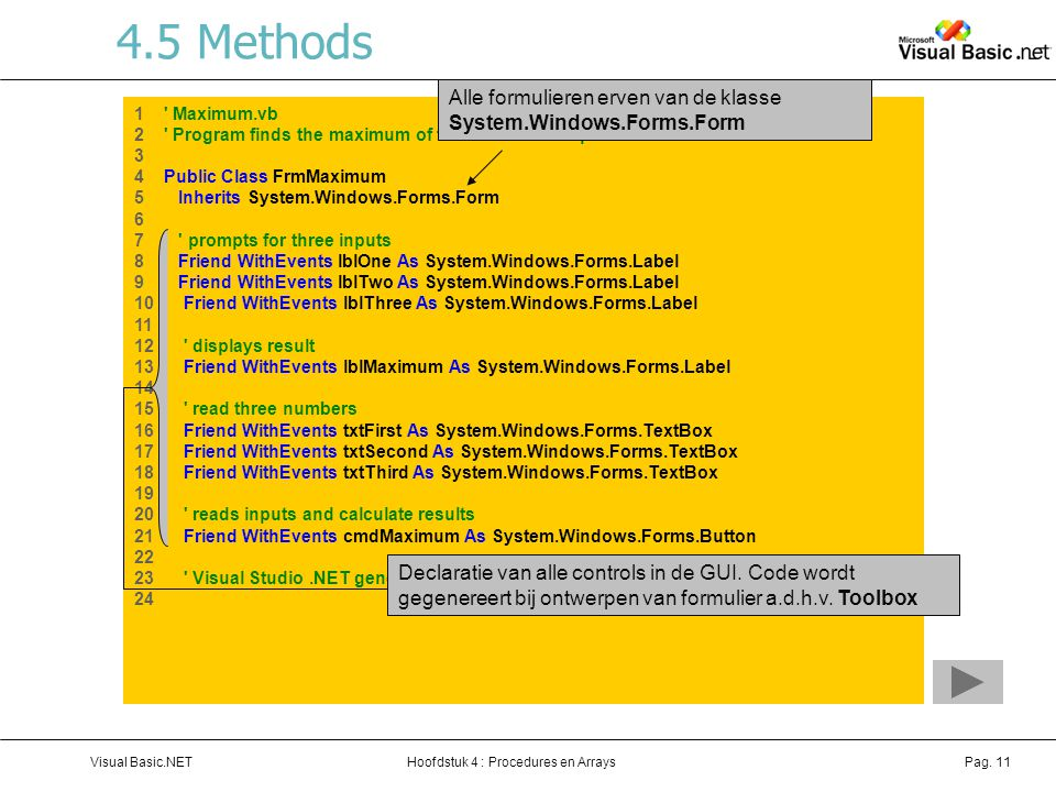 4.5 Methods Alle formulieren erven van de klasse System.Windows.Forms.Form. 1 Maximum.vb.