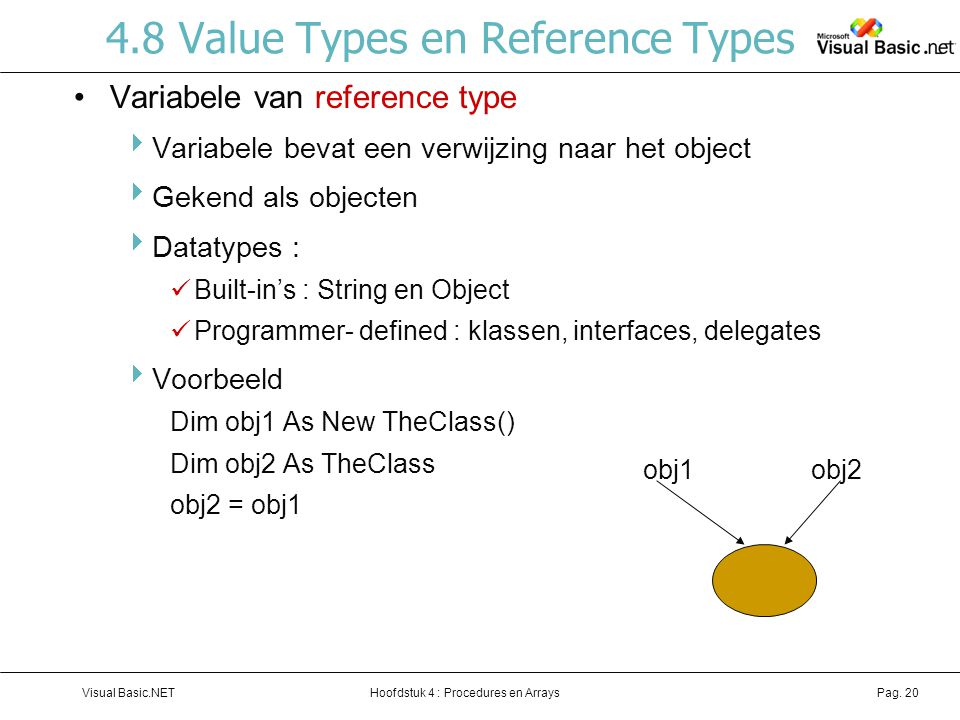 4.8 Value Types en Reference Types