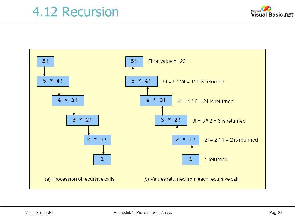 4.12 Recursion 5! 5! Final value = 120. 5 * 4! 5 * 4! 5! = 5 * 24 = 120 is returned. 4 * 3! 4 * 3!