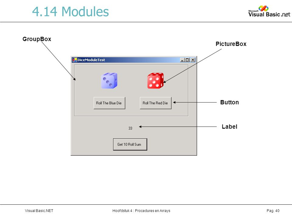 4.14 Modules GroupBox PictureBox Button Label Visual Basic.NET