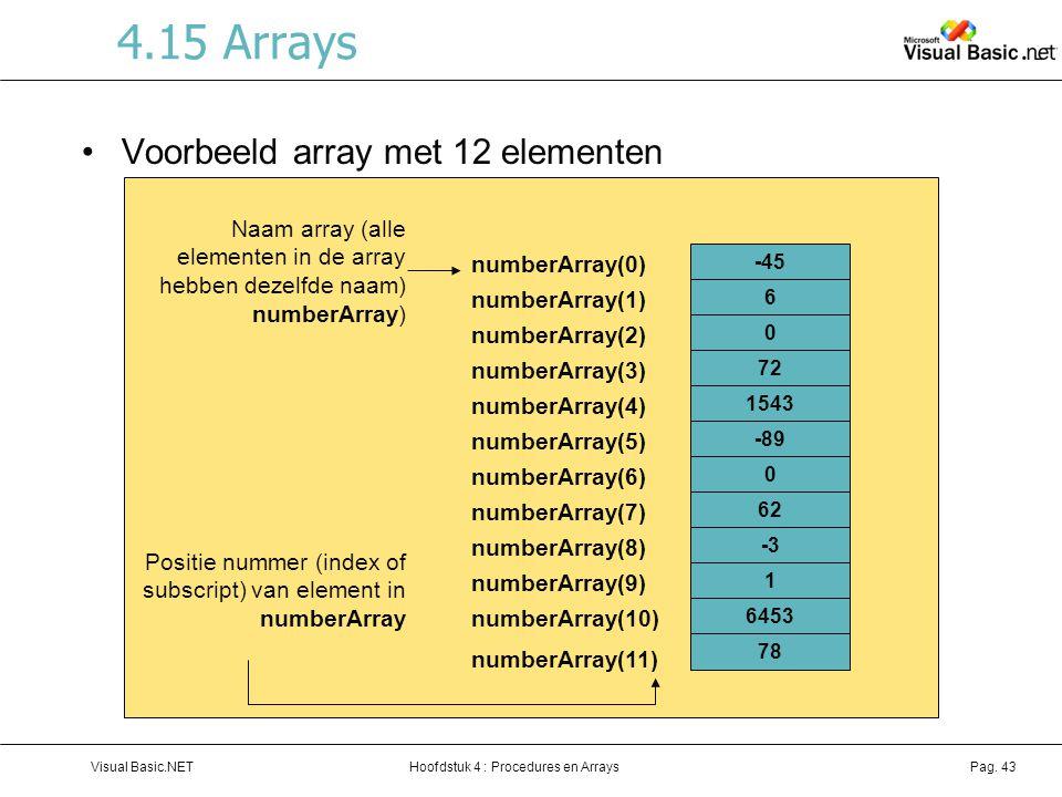 4.15 Arrays Voorbeeld array met 12 elementen
