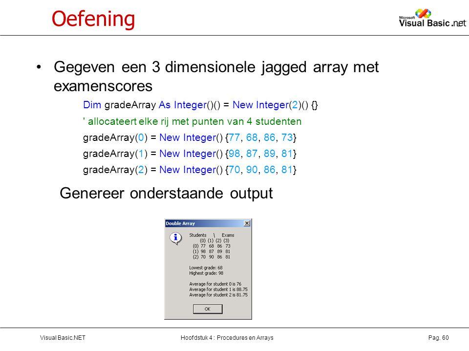 Oefening Gegeven een 3 dimensionele jagged array met examenscores