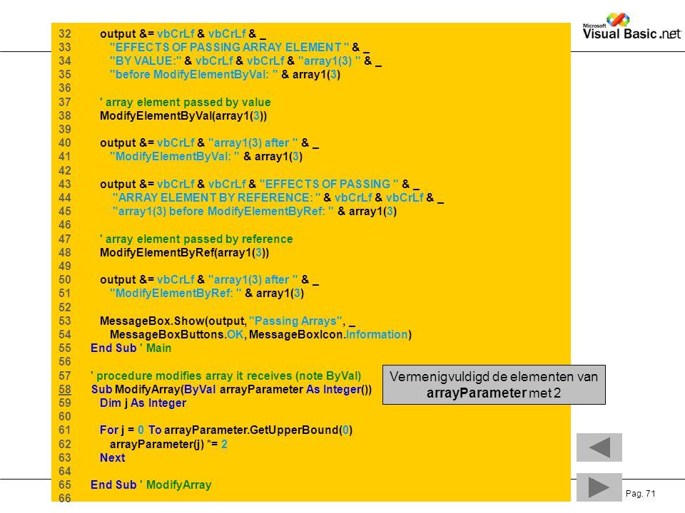 Vermenigvuldigd de elementen van arrayParameter met 2