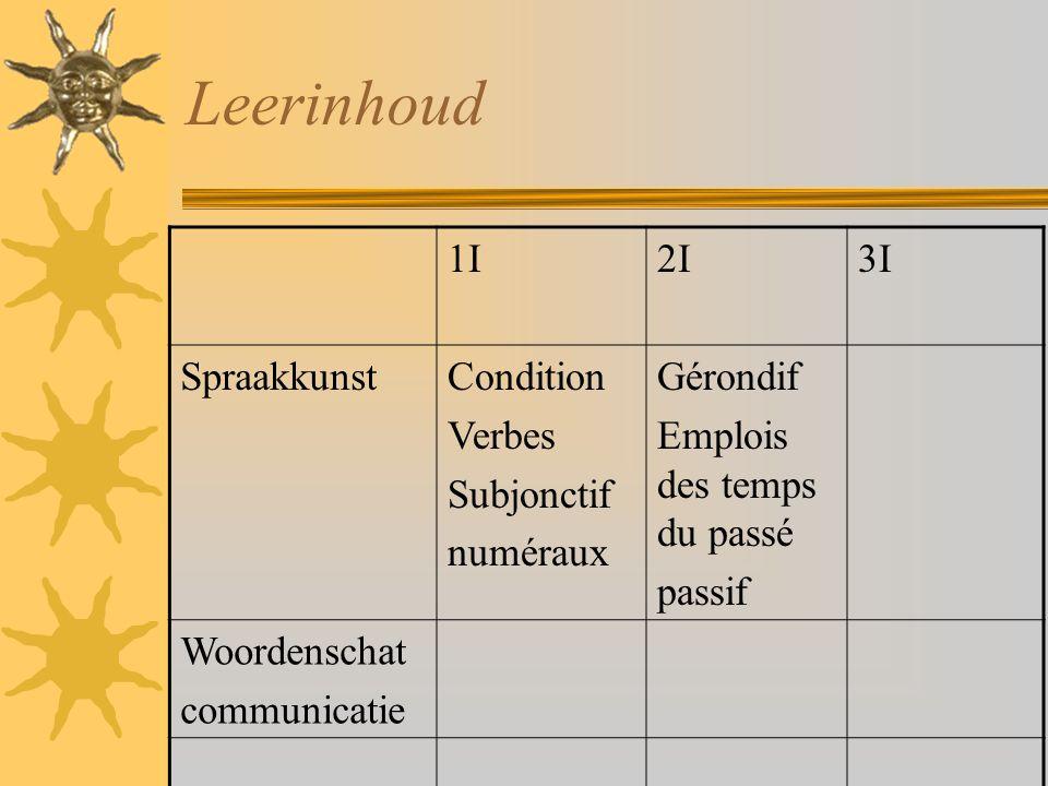 Leerinhoud 1I 2I 3I Spraakkunst Condition Verbes Subjonctif numéraux