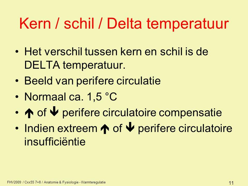 Kern / schil / Delta temperatuur