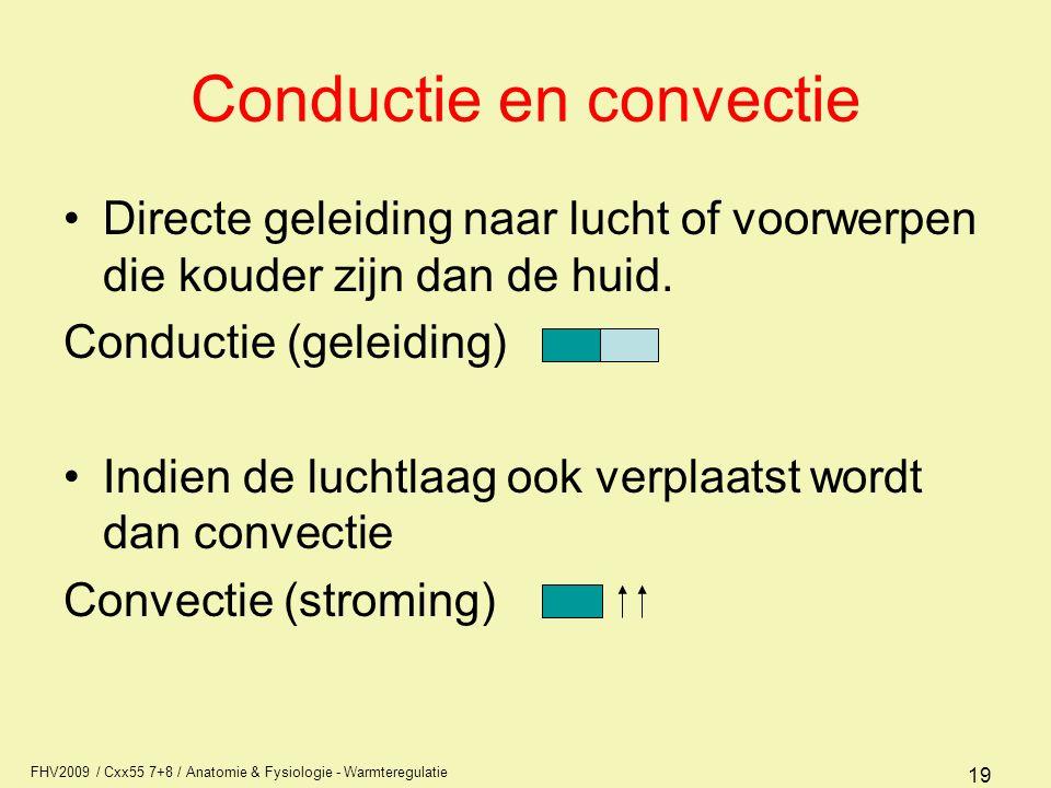 Conductie en convectie