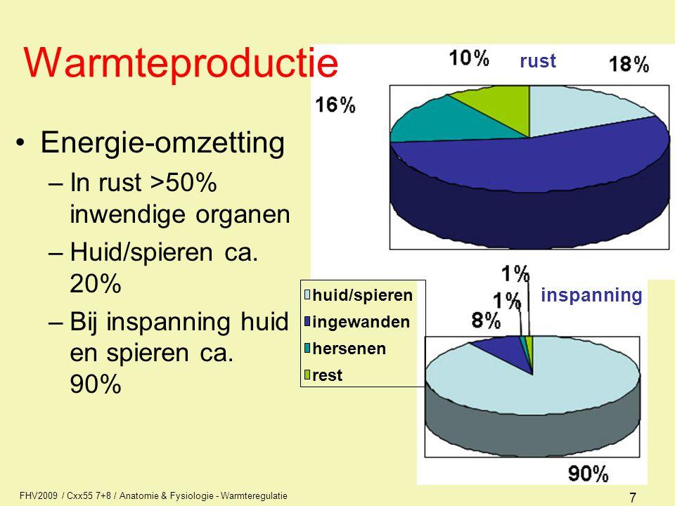 Warmteproductie Energie-omzetting In rust >50% inwendige organen