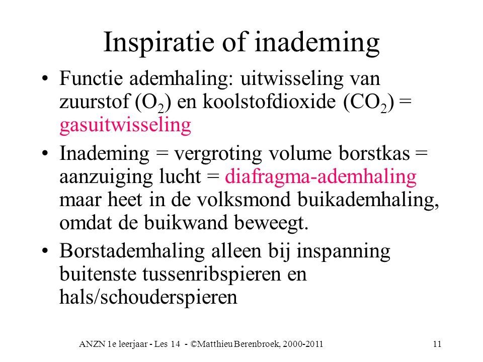 Inspiratie of inademing