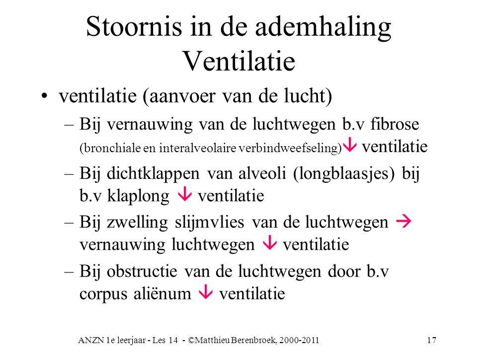 Stoornis in de ademhaling Ventilatie
