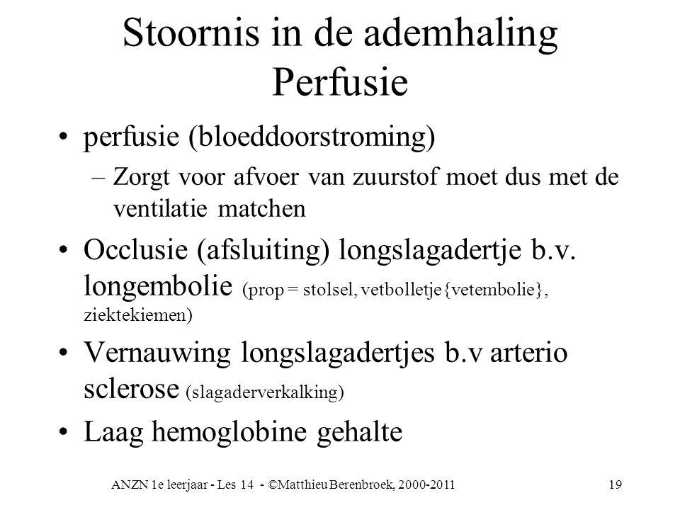 Stoornis in de ademhaling Perfusie