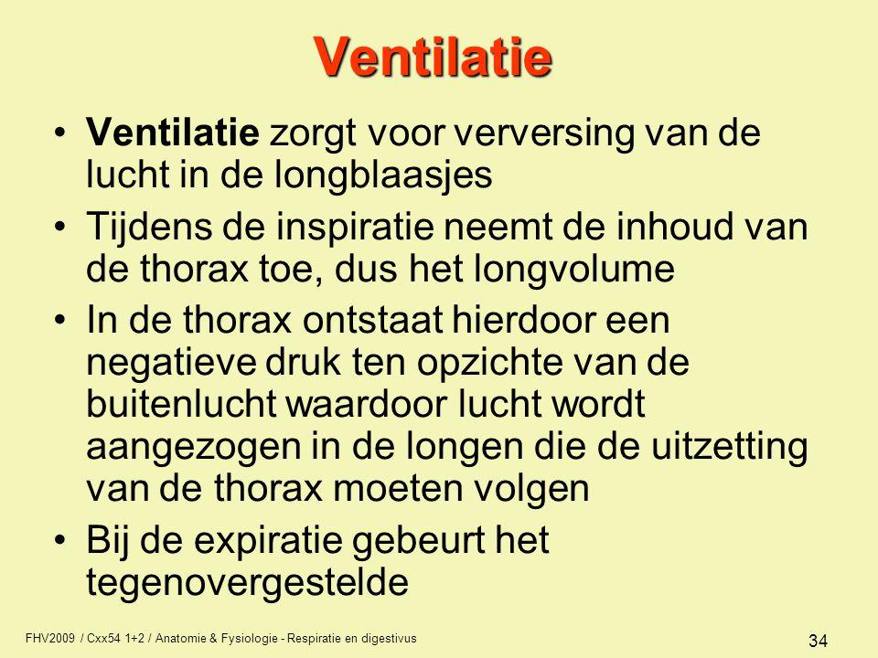 Ventilatie Ventilatie zorgt voor verversing van de lucht in de longblaasjes.