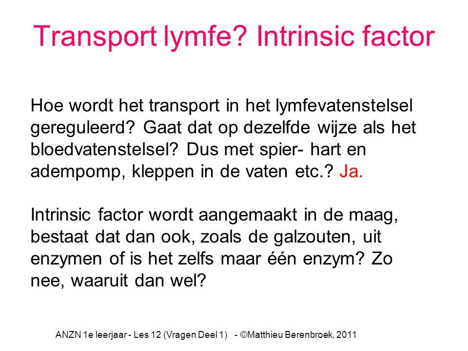 Transport lymfe Intrinsic factor