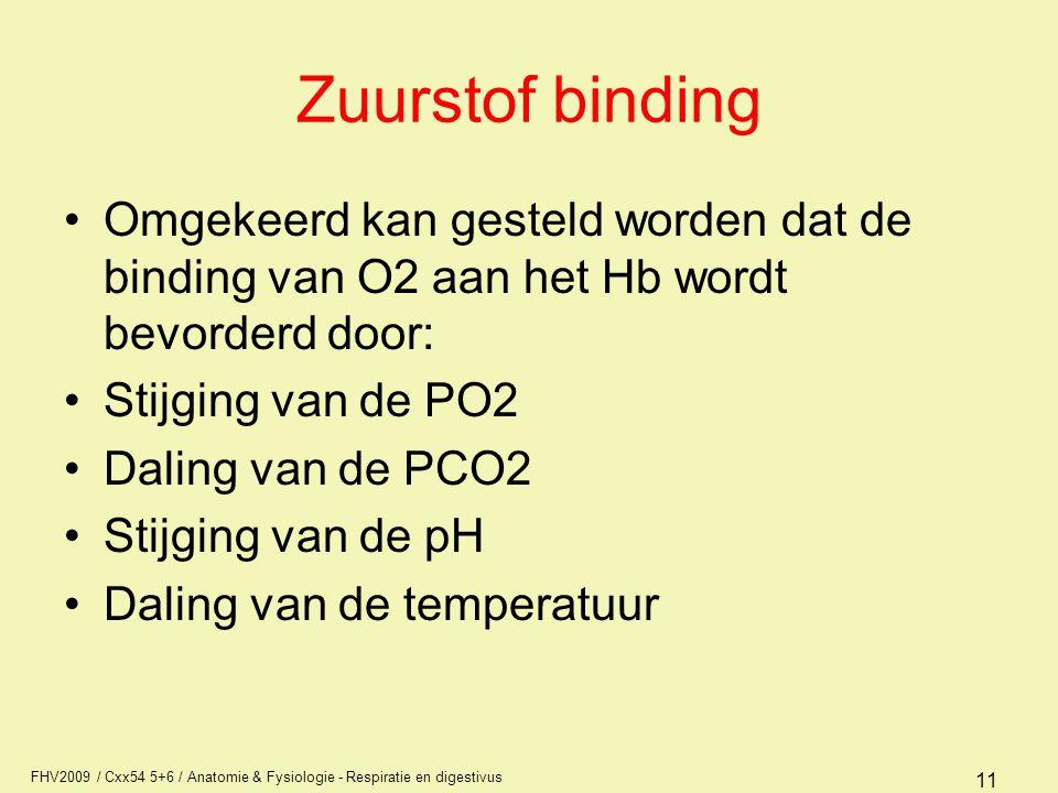 Zuurstof binding Omgekeerd kan gesteld worden dat de binding van O2 aan het Hb wordt bevorderd door: