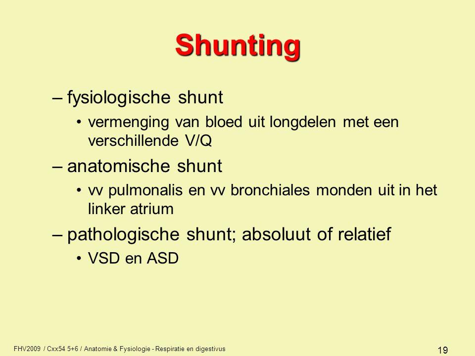 Shunting fysiologische shunt anatomische shunt
