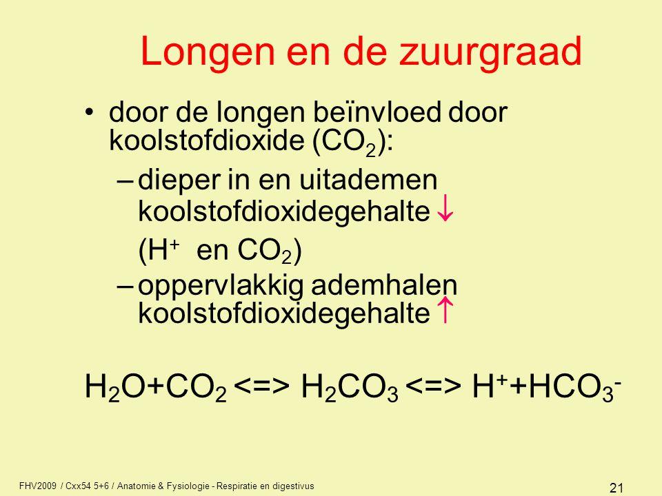 Longen en de zuurgraad H2O+CO2 <=> H2CO3 <=> H++HCO3-